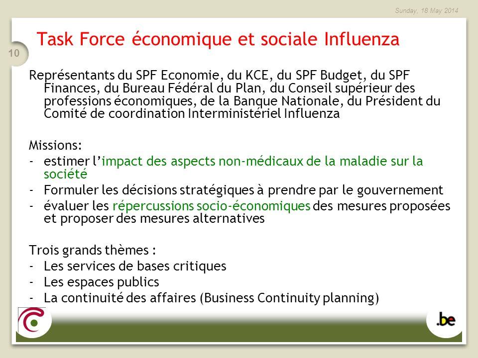 Sunday, 18 May 2014 10 Task Force économique et sociale Influenza Représentants du SPF Economie, du KCE, du SPF Budget, du SPF Finances, du Bureau Féd