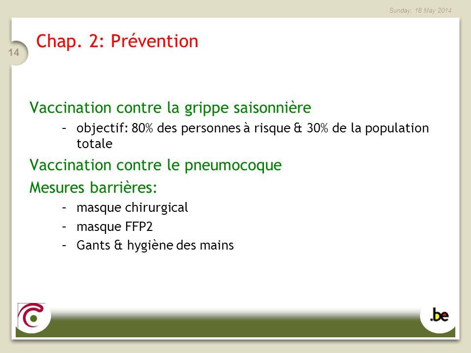 Sunday, 18 May 2014 14 Chap. 2: Prévention Vaccination contre la grippe saisonnière –objectif: 80% des personnes à risque & 30% de la population total