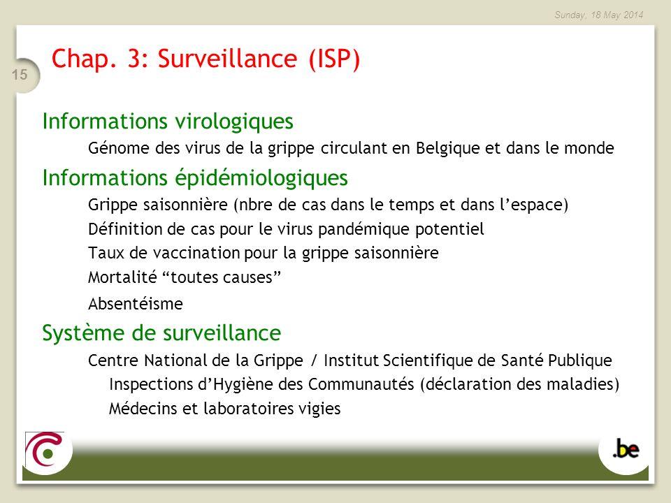 Sunday, 18 May 2014 15 Chap. 3: Surveillance (ISP) Informations virologiques Génome des virus de la grippe circulant en Belgique et dans le monde Info