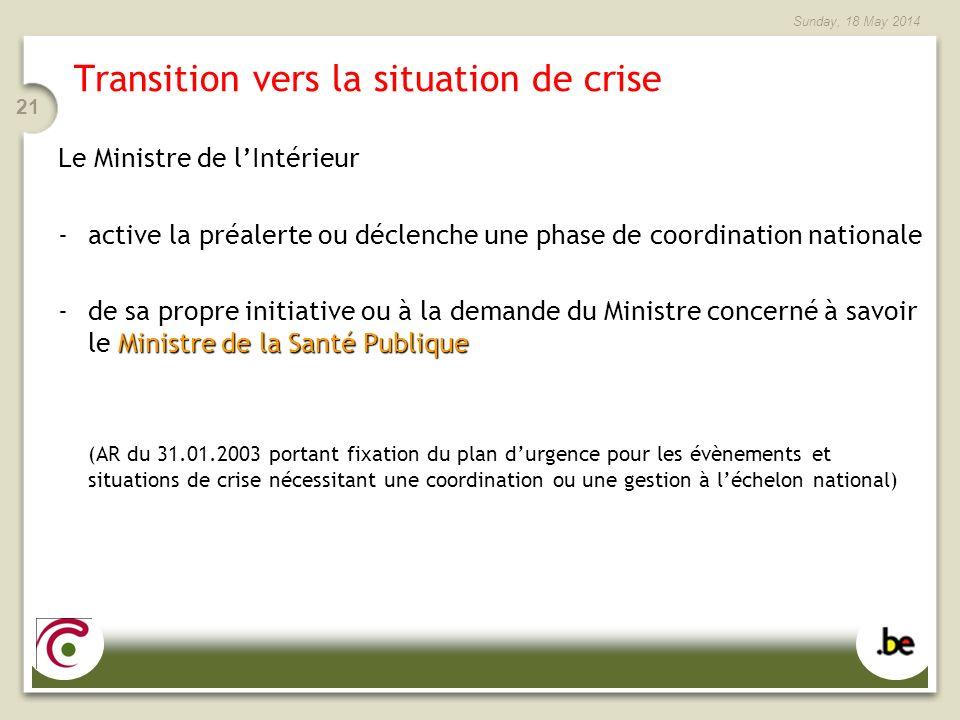 Sunday, 18 May 2014 21 Transition vers la situation de crise Le Ministre de lIntérieur -active la préalerte ou déclenche une phase de coordination nat