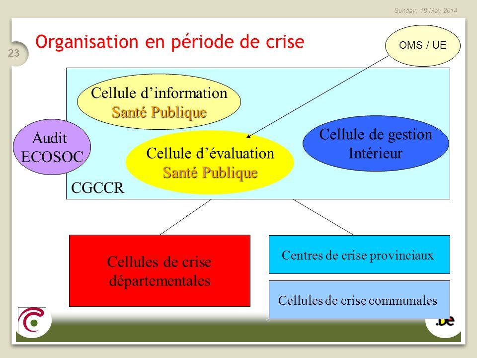 Sunday, 18 May 2014 23 Organisation en période de crise CGCCR Cellules de crise départementales Centres de crise provinciaux Cellule de gestion Intéri