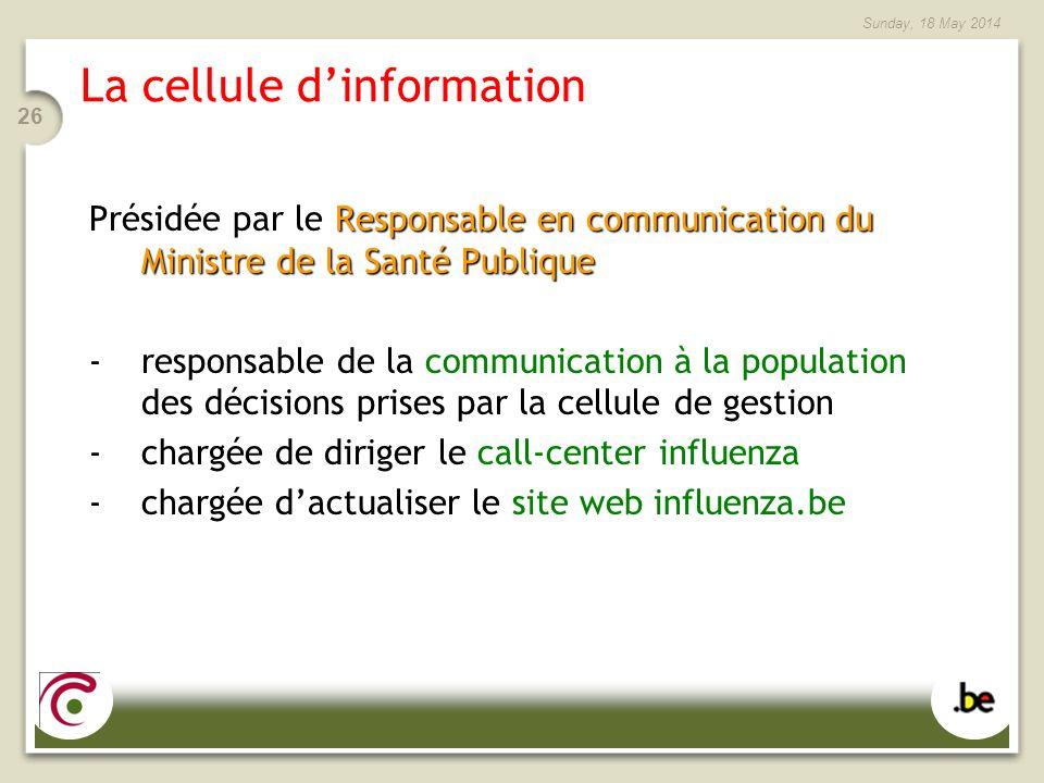 Sunday, 18 May 2014 26 La cellule dinformation Responsable en communication du Ministre de la Santé Publique Présidée par le Responsable en communicat