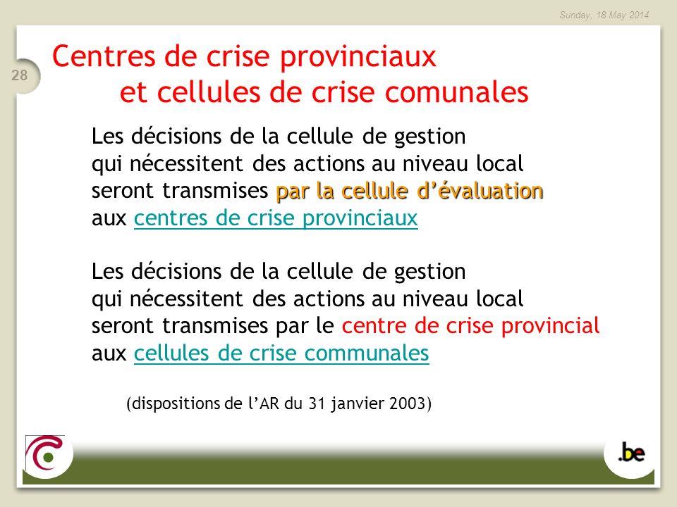Sunday, 18 May 2014 28 Centres de crise provinciaux et cellules de crise comunales Les décisions de la cellule de gestion qui nécessitent des actions