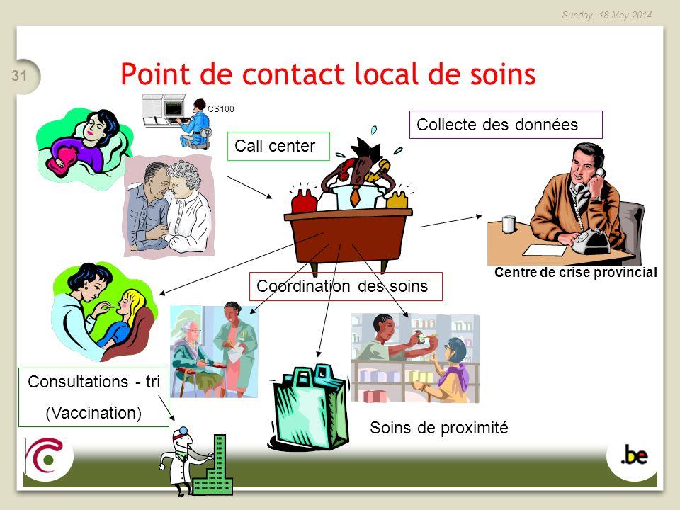Sunday, 18 May 2014 31 Point de contact local de soins Collecte des données Soins de proximité Call center Coordination des soins Centre de crise provincial Consultations - tri (Vaccination) CS100