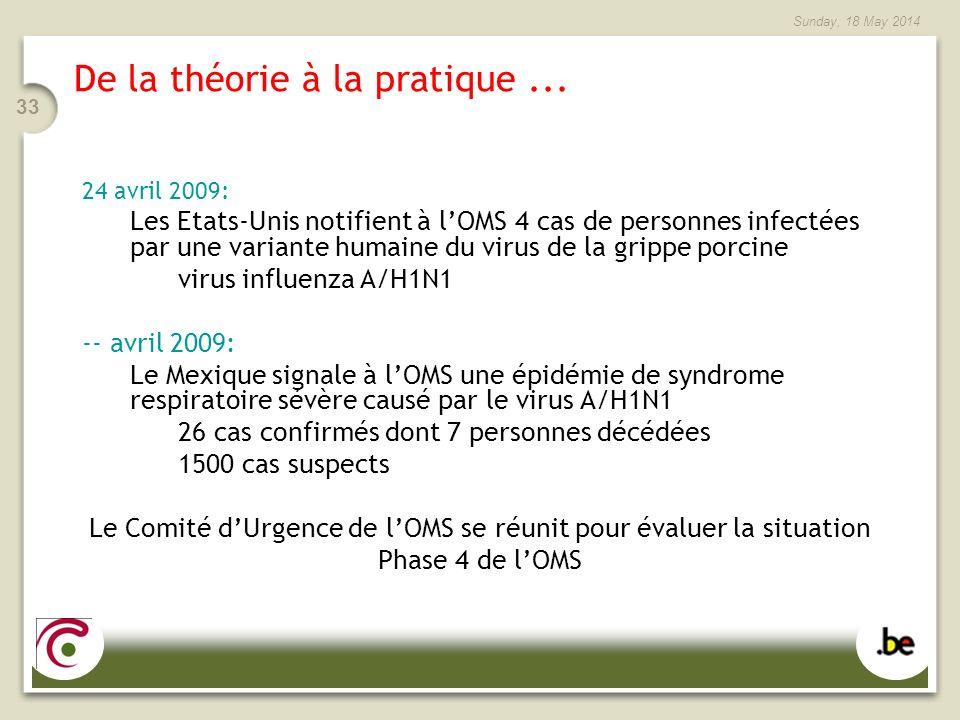Sunday, 18 May 2014 33 De la théorie à la pratique... 24 avril 2009: Les Etats-Unis notifient à lOMS 4 cas de personnes infectées par une variante hum