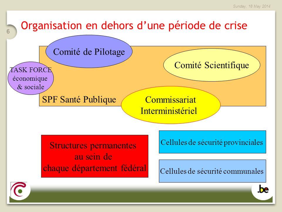 Sunday, 18 May 2014 6 Organisation en dehors dune période de crise SPF Santé Publique Structures permanentes au sein de chaque département fédéral Cel