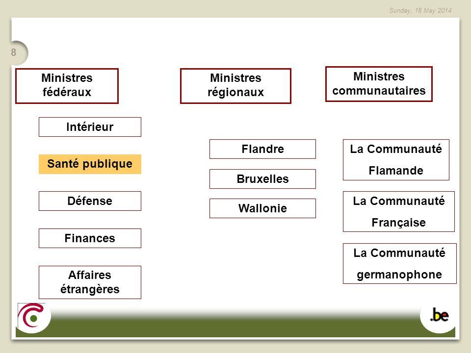 Sunday, 18 May 2014 8 Ministres fédéraux Ministres régionaux Ministres communautaires Intérieur FlandreLa Communauté Flamande La Communauté Française