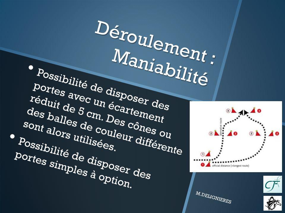 Déroulement : Maniabilité Possibilité de disposer des portes avec un écartement réduit de 5 cm.