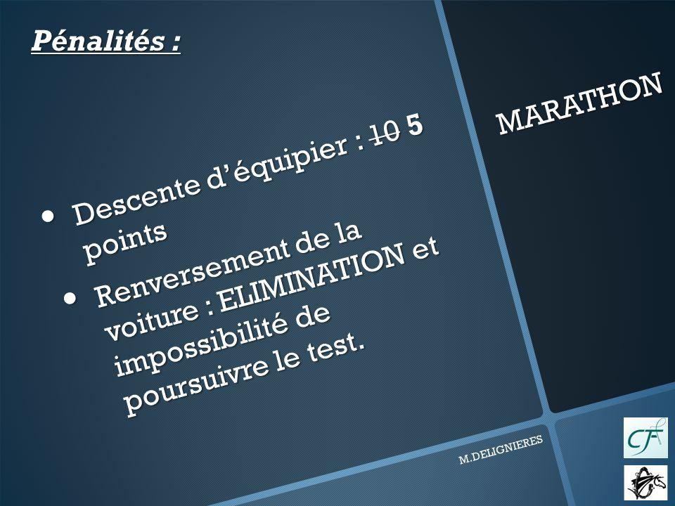 MARATHON M.DELIGNIERES Descente déquipier : 10 5 points Descente déquipier : 10 5 points Renversement de la voiture : ELIMINATION et impossibilité de poursuivre le test.