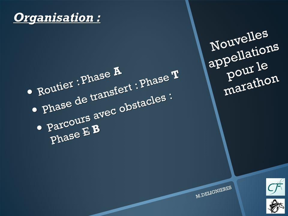 Nouvelles appellations pour le marathon M.DELIGNIERES Routier : Phase A Routier : Phase A Phase de transfert : Phase T Phase de transfert : Phase T Parcours avec obstacles : Phase E B Parcours avec obstacles : Phase E B Organisation :