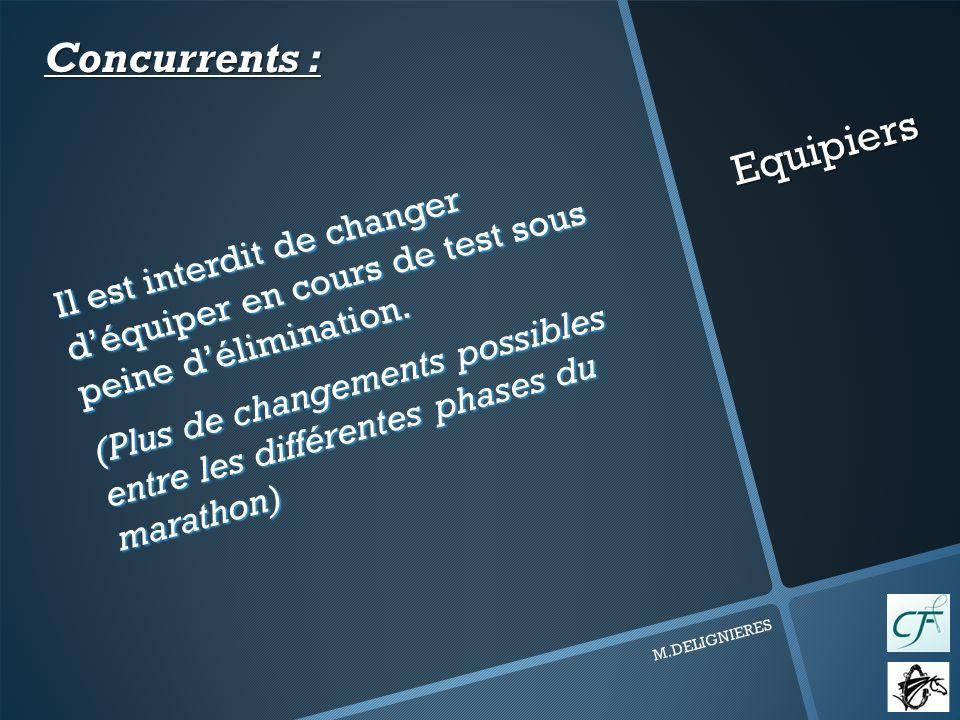 Equipiers M.DELIGNIERES Il est interdit de changer déquiper en cours de test sous peine délimination.