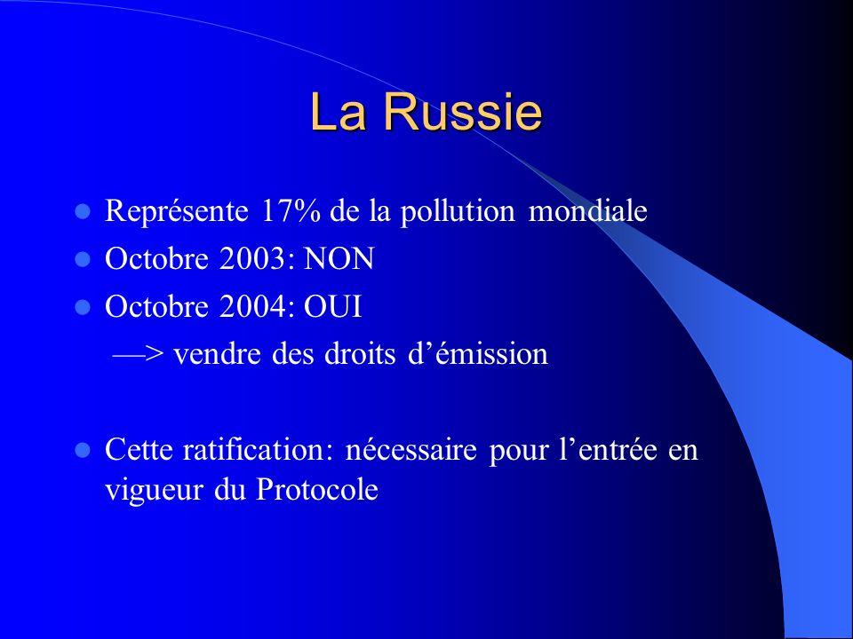La Russie Représente 17% de la pollution mondiale Octobre 2003: NON Octobre 2004: OUI > vendre des droits démission Cette ratification: nécessaire pour lentrée en vigueur du Protocole