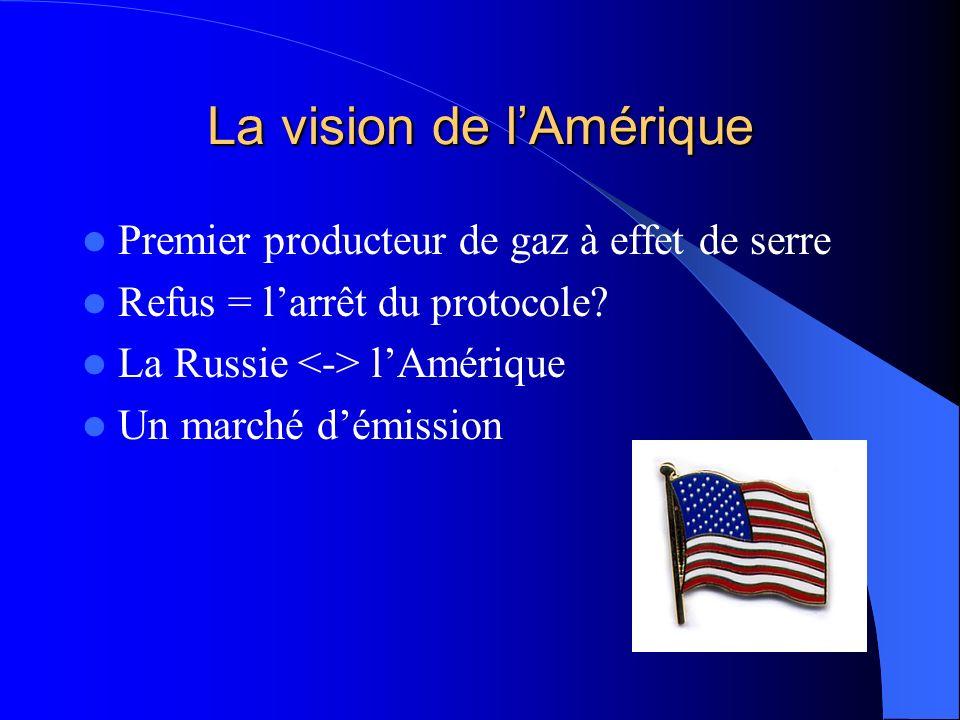 La vision de lAmérique Premier producteur de gaz à effet de serre Refus = larrêt du protocole.