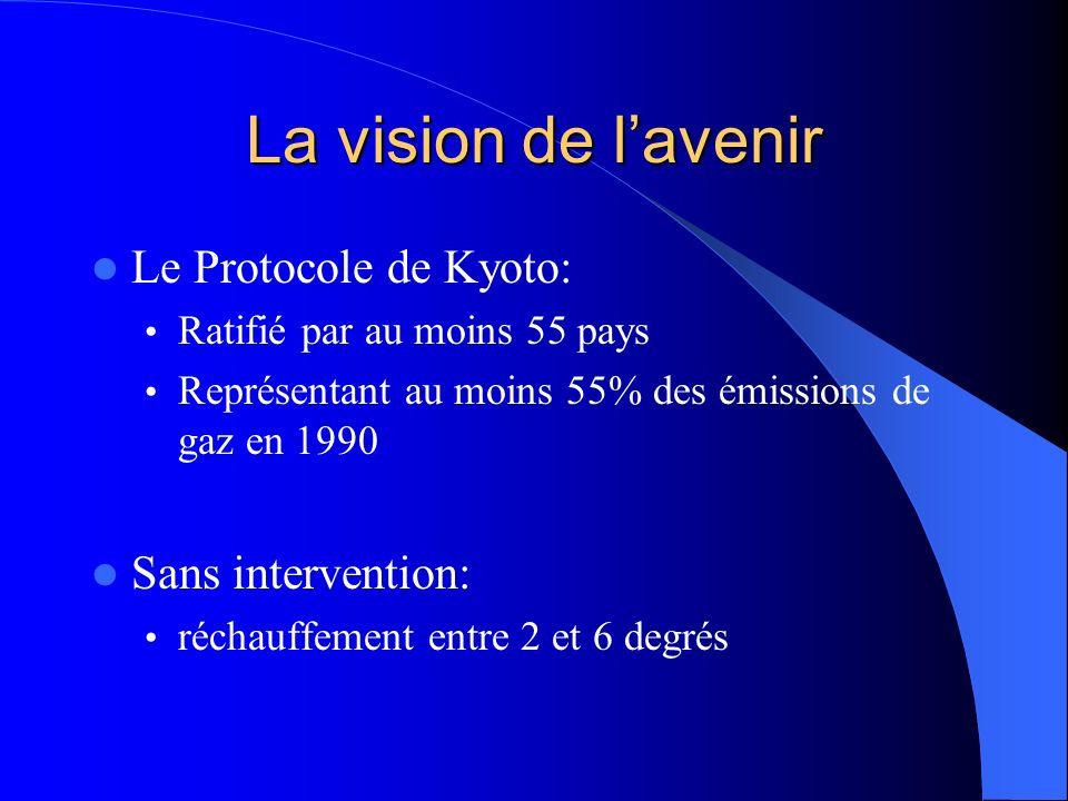 La vision de lavenir Le Protocole de Kyoto: Ratifié par au moins 55 pays Représentant au moins 55% des émissions de gaz en 1990 Sans intervention: réchauffement entre 2 et 6 degrés