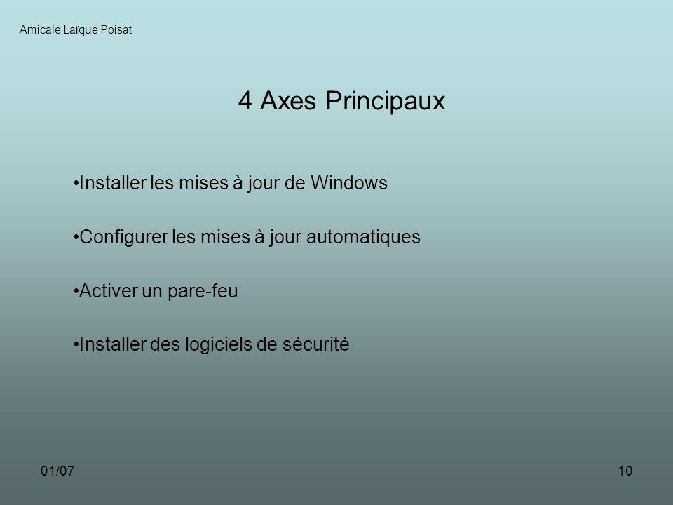 01/0710 Amicale Laïque Poisat 4 Axes Principaux Installer les mises à jour de Windows Configurer les mises à jour automatiques Activer un pare-feu Installer des logiciels de sécurité