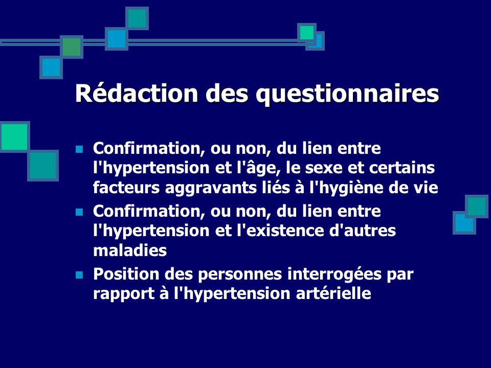 Rédaction des questionnaires Confirmation, ou non, du lien entre l'hypertension et l'âge, le sexe et certains facteurs aggravants liés à l'hygiène de
