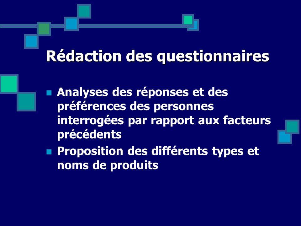 Rédaction des questionnaires Analyses des réponses et des préférences des personnes interrogées par rapport aux facteurs précédents Proposition des di