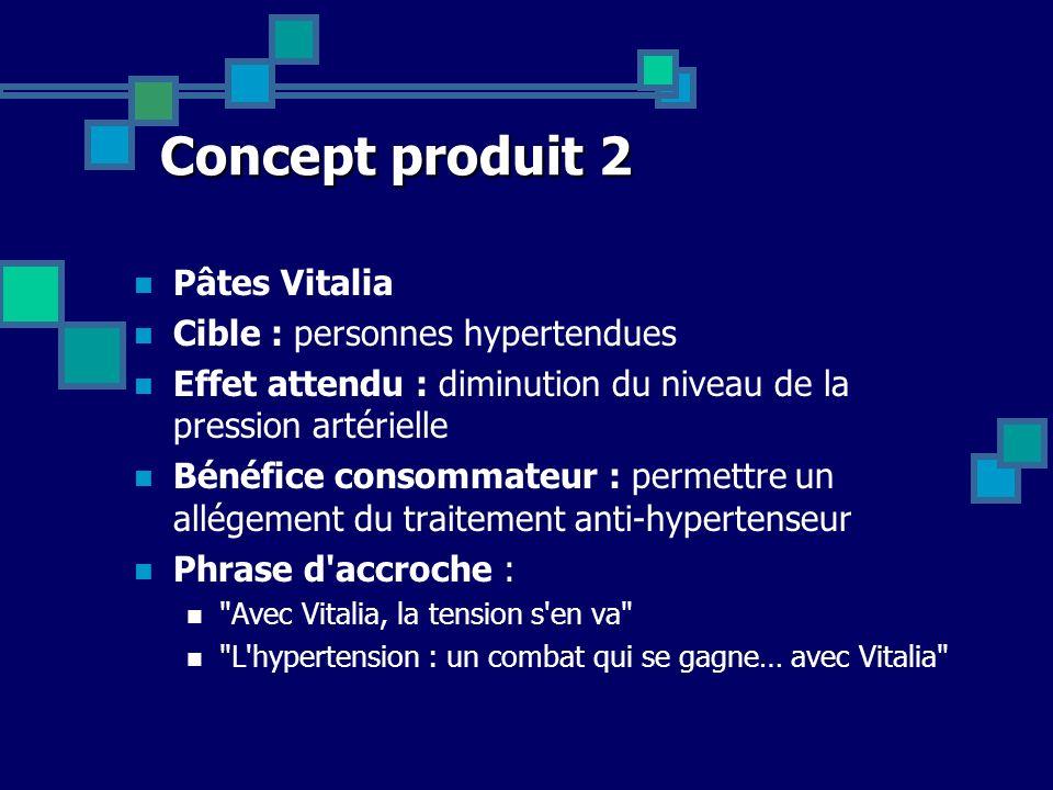 Concept produit 2 Pâtes Vitalia Cible : personnes hypertendues Effet attendu : diminution du niveau de la pression artérielle Bénéfice consommateur :