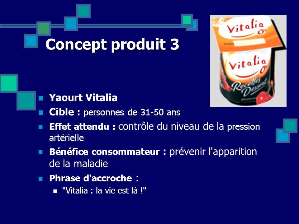 Concept produit 3 Yaourt Vitalia Cible : personnes de 31-50 ans Effet attendu : contrôle du niveau de la pression artérielle Bénéfice consommateur : p