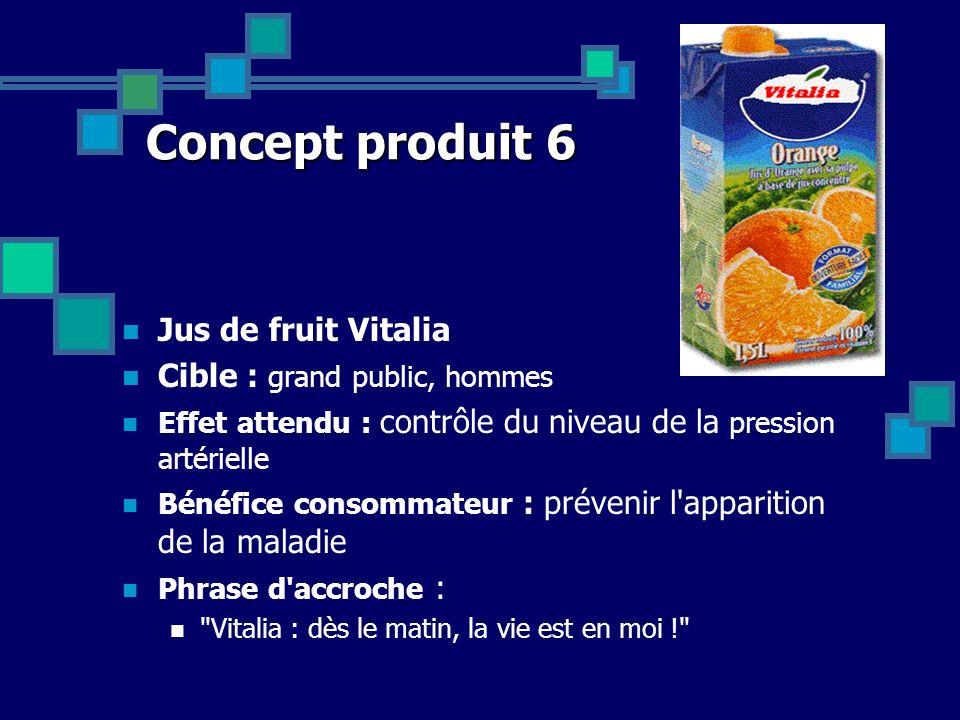 Concept produit 6 Jus de fruit Vitalia Cible : grand public, hommes Effet attendu : contrôle du niveau de la pression artérielle Bénéfice consommateur