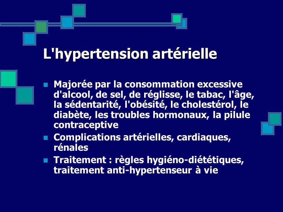 L'hypertension artérielle Majorée par la consommation excessive d'alcool, de sel, de réglisse, le tabac, l'âge, la sédentarité, l'obésité, le cholesté