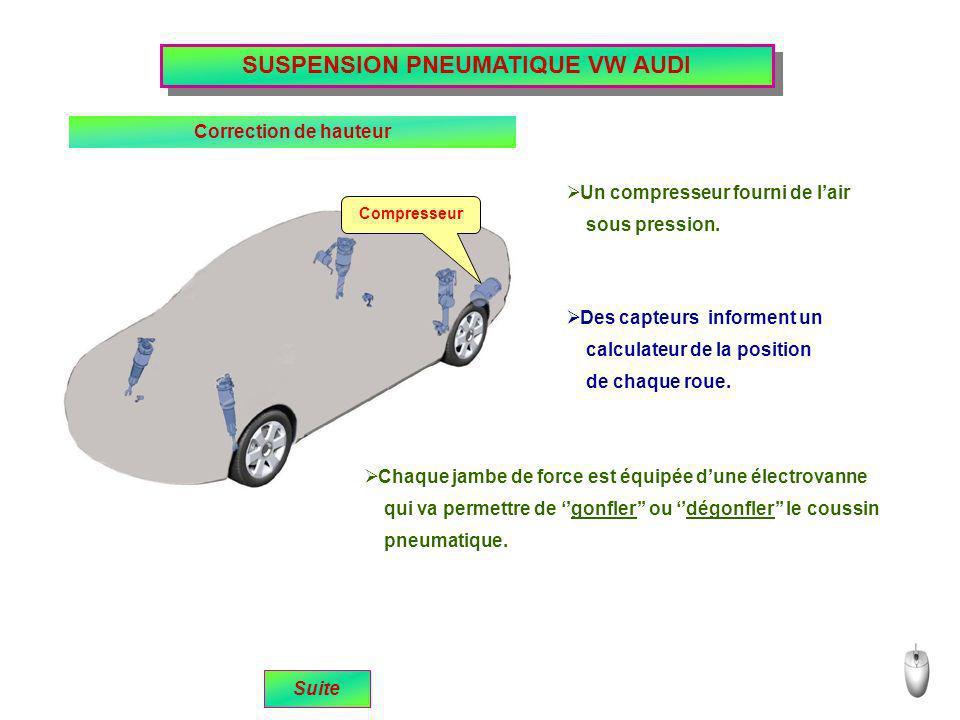 SUSPENSION PNEUMATIQUE VW AUDI Correction de hauteur pneumatique. Un compresseur fourni de lair Des capteurs informent un sous pression. de chaque rou