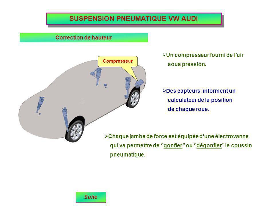 Correction de hauteur pneumatique. Un compresseur fourni de lair Des capteurs informent un sous pression. de chaque roue. Chaque jambe de force est éq