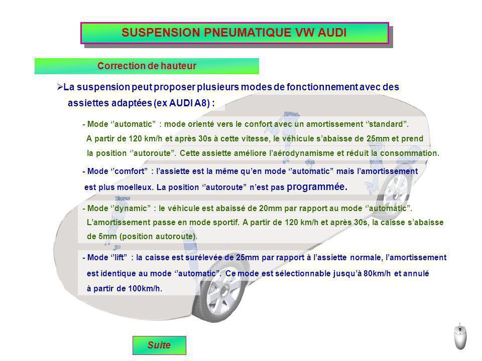 SUSPENSION PNEUMATIQUE VW AUDI Correction de hauteur La suspension peut proposer plusieurs modes de fonctionnement avec des assiettes adaptées (ex AUD