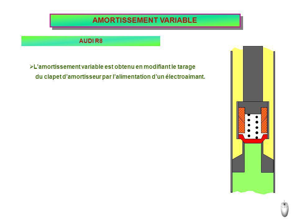 AMORTISSEMENT VARIABLE AUDI R8 Lamortissement variable est obtenu en modifiant le tarage du clapet damortisseur par lalimentation dun électroaimant.