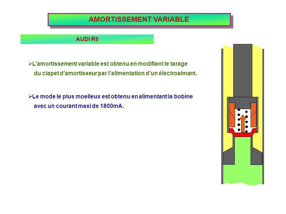 AMORTISSEMENT VARIABLE AUDI R8 Lamortissement variable est obtenu en modifiant le tarage du clapet damortisseur par lalimentation dun électroaimant. a