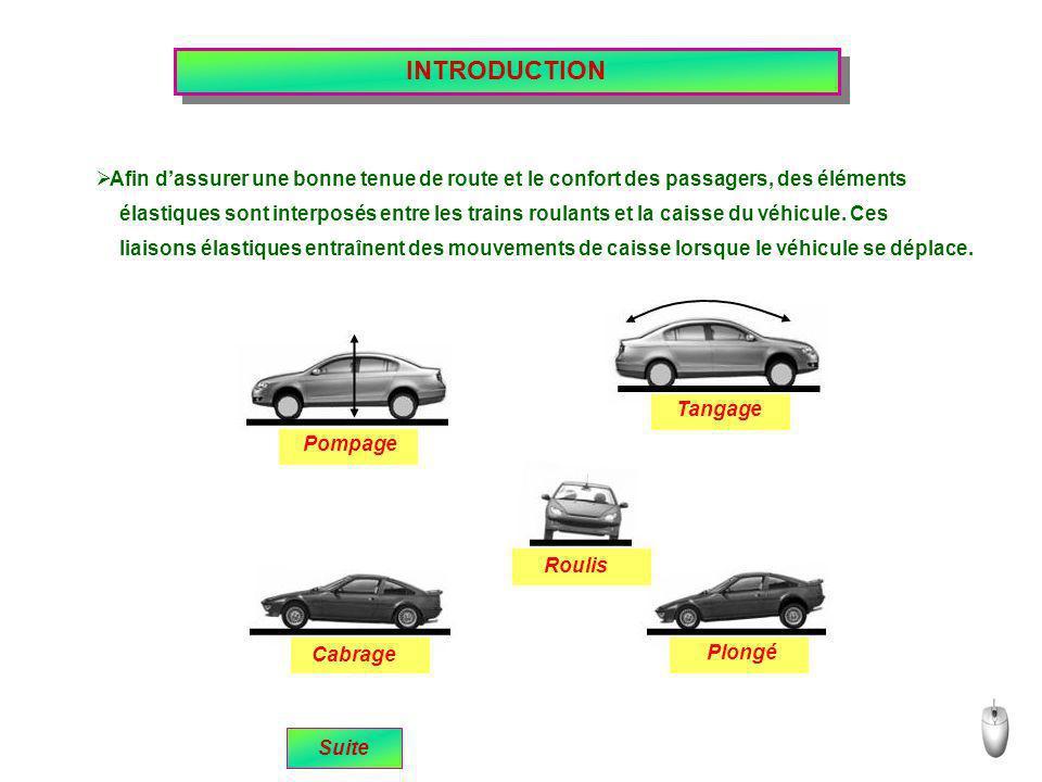 INTRODUCTION liaisons élastiques entraînent des mouvements de caisse lorsque le véhicule se déplace. Afin dassurer une bonne tenue de route et le conf