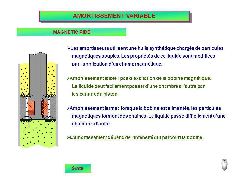 AMORTISSEMENT VARIABLE MAGNETIC RIDE magnétiques souples. Les propriétés de ce liquide sont modifiées Les amortisseurs utilisent une huile synthétique