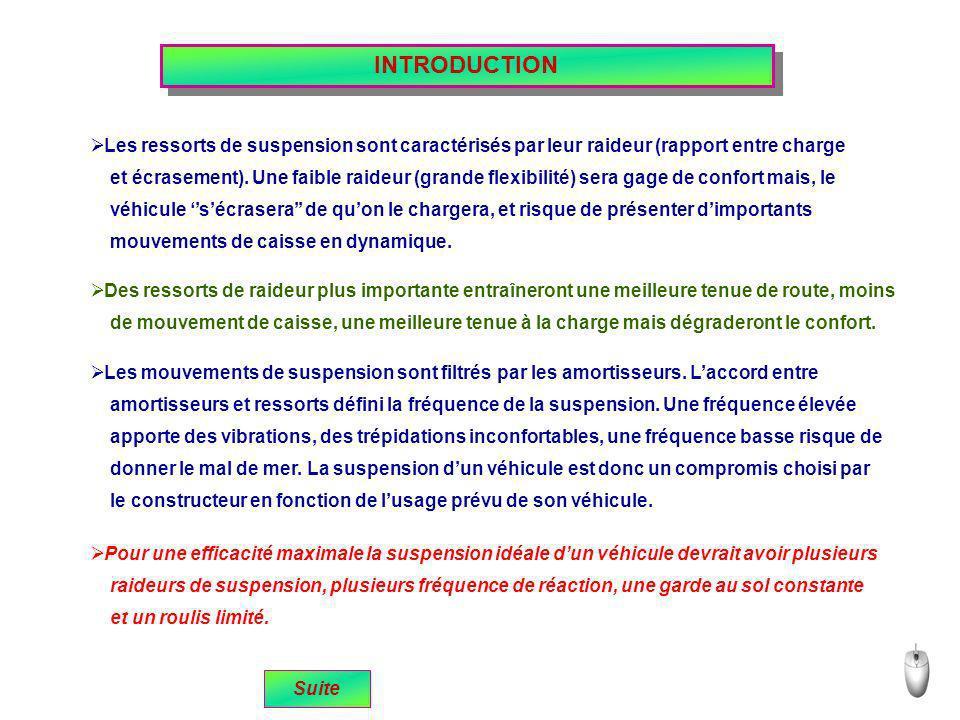 INTRODUCTION mouvements de caisse en dynamique. Les ressorts de suspension sont caractérisés par leur raideur (rapport entre charge et écrasement). Un