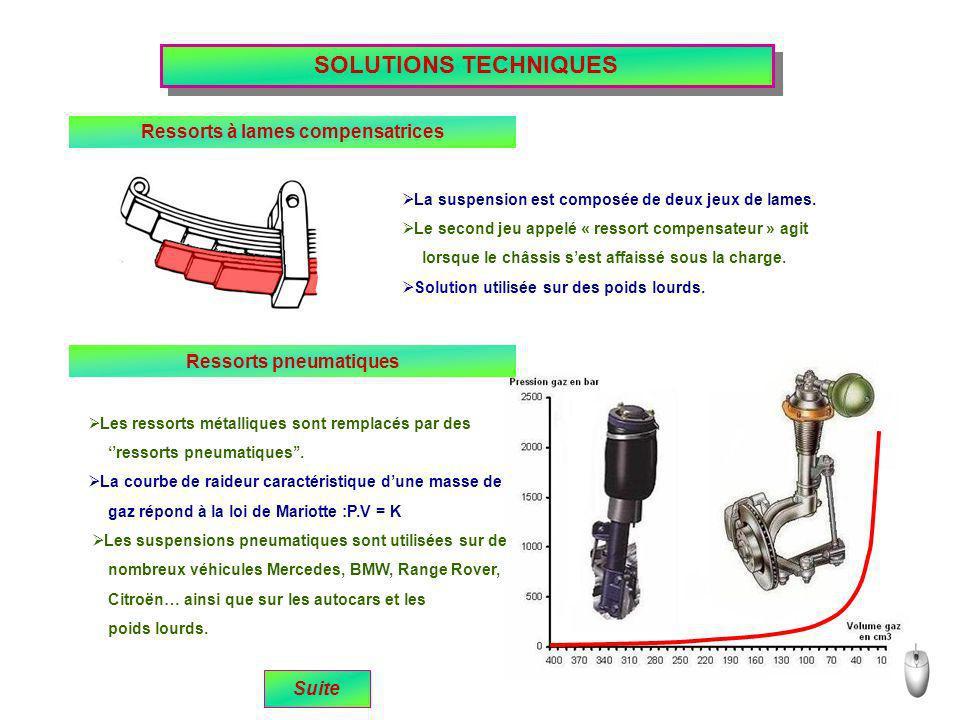 SOLUTIONS TECHNIQUES Ressorts à lames compensatrices Solution utilisée sur des poids lourds. La suspension est composée de deux jeux de lames. Le seco