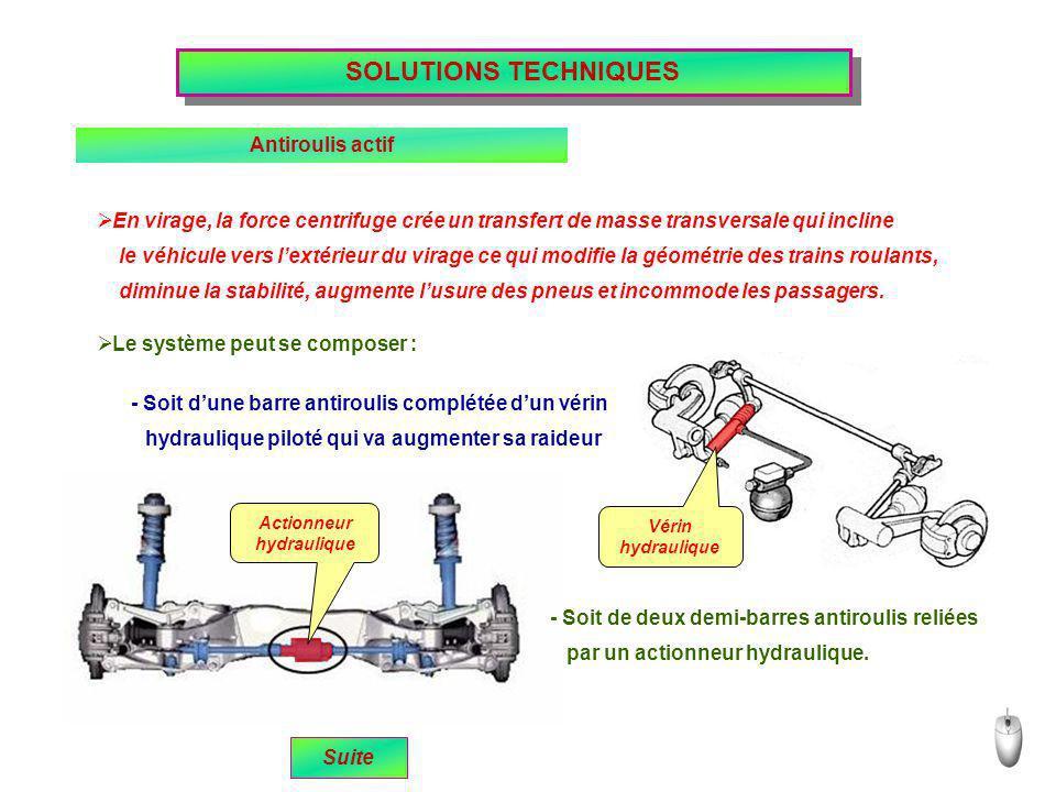 SOLUTIONS TECHNIQUES Antiroulis actif diminue la stabilité, augmente lusure des pneus et incommode les passagers. En virage, la force centrifuge crée