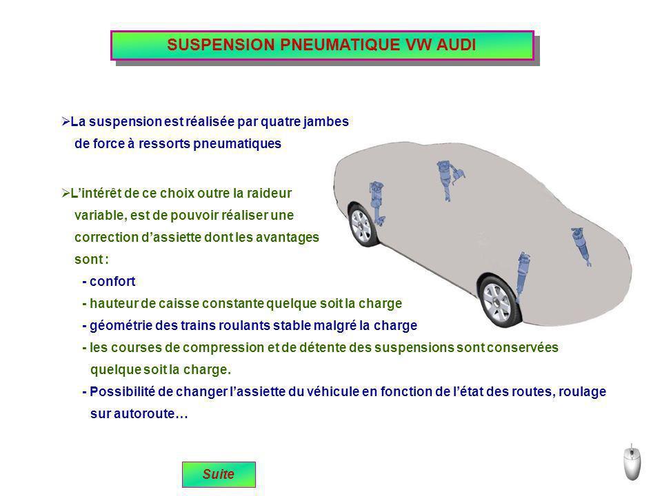 SUSPENSION PNEUMATIQUE VW AUDI de force à ressorts pneumatiques La suspension est réalisée par quatre jambes sont : Lintérêt de ce choix outre la raid