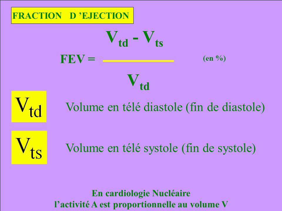 FRACTION D EJECTION FEV = V td - V ts V td (en %) Volume en télé diastole (fin de diastole) Volume en télé systole (fin de systole) En cardiologie Nuc