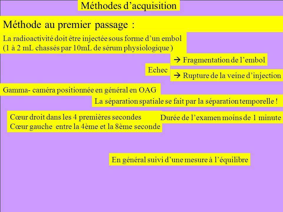 Méthode au premier passage : La radioactivité doit être injectée sous forme dun embol (1 à 2 mL chassés par 10mL de sérum physiologique ) Echec Fragme
