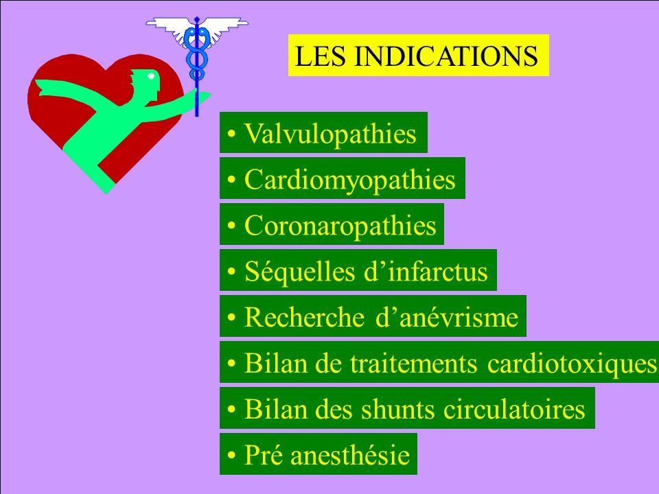 LES INDICATIONS Valvulopathies Cardiomyopathies Coronaropathies Séquelles dinfarctus Recherche danévrisme Bilan de traitements cardiotoxiques Bilan de