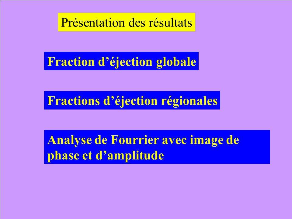 Présentation des résultats Fraction déjection globale Fractions déjection régionales Analyse de Fourrier avec image de phase et damplitude