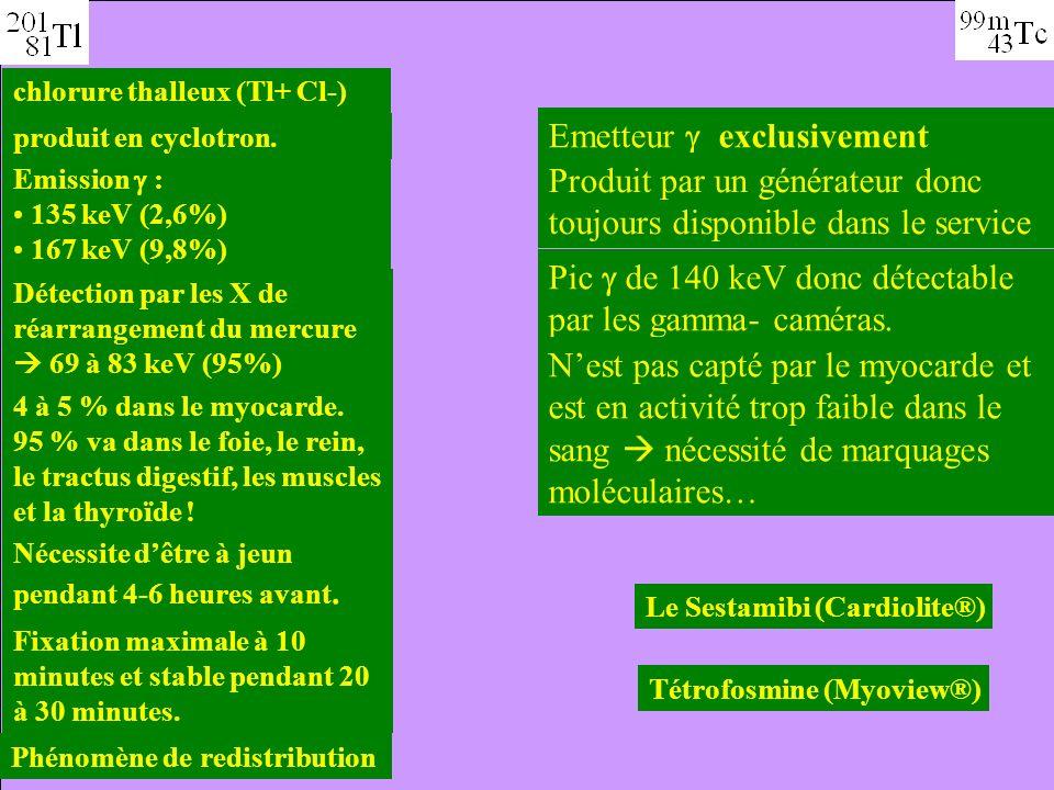 chlorure thalleux (Tl+ Cl-) produit en cyclotron. Emission : 135 keV (2,6%) 167 keV (9,8%) Détection par les X de réarrangement du mercure 69 à 83 keV