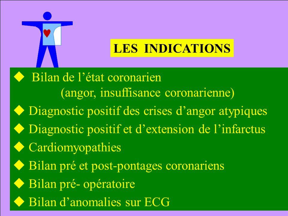 LES INDICATIONS Bilan de létat coronarien (angor, insuffisance coronarienne) Diagnostic positif des crises dangor atypiques Diagnostic positif et dext