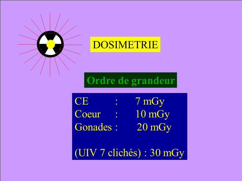 DOSIMETRIE CE : 7 mGy Coeur : 10 mGy Gonades : 20 mGy (UIV 7 clichés) : 30 mGy Ordre de grandeur