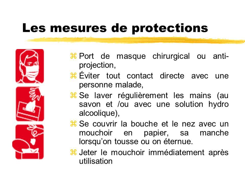 Les mesures de protections zPort de masque chirurgical ou anti- projection, zÉviter tout contact directe avec une personne malade, zSe laver régulière