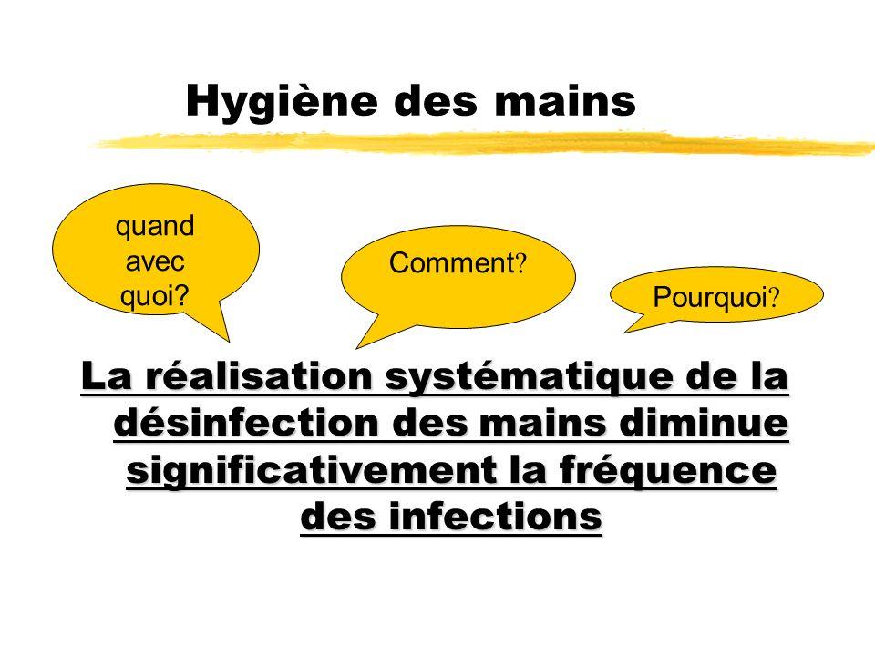 Hygiène des mains La réalisation systématique de la désinfection des mains diminue significativement la fréquence des infections Pourquoi ? Comment ?