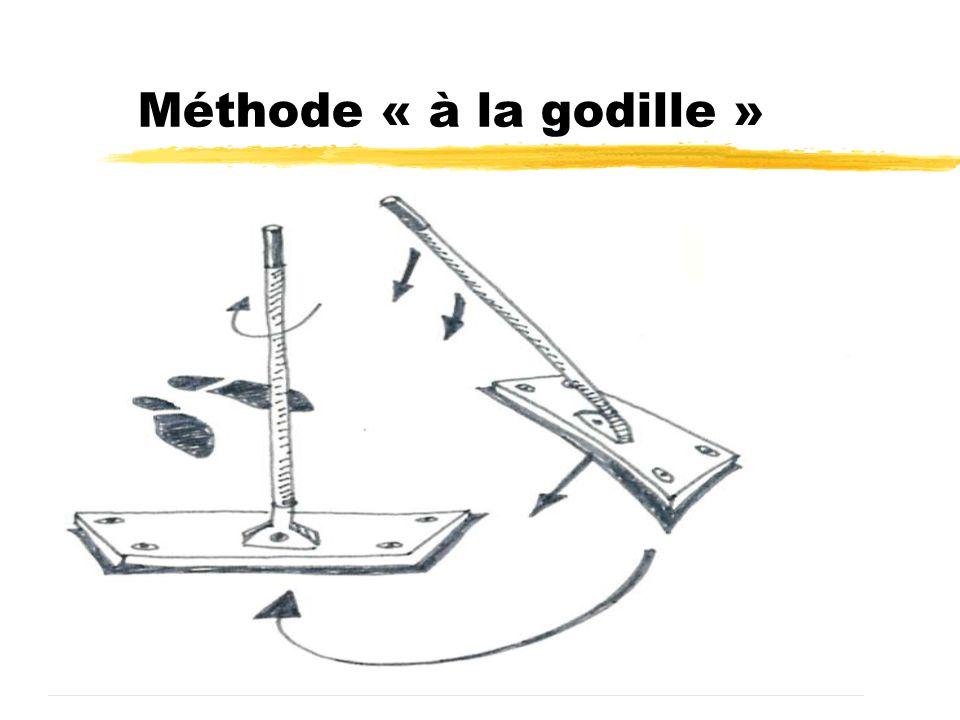 Méthode « à la godille »