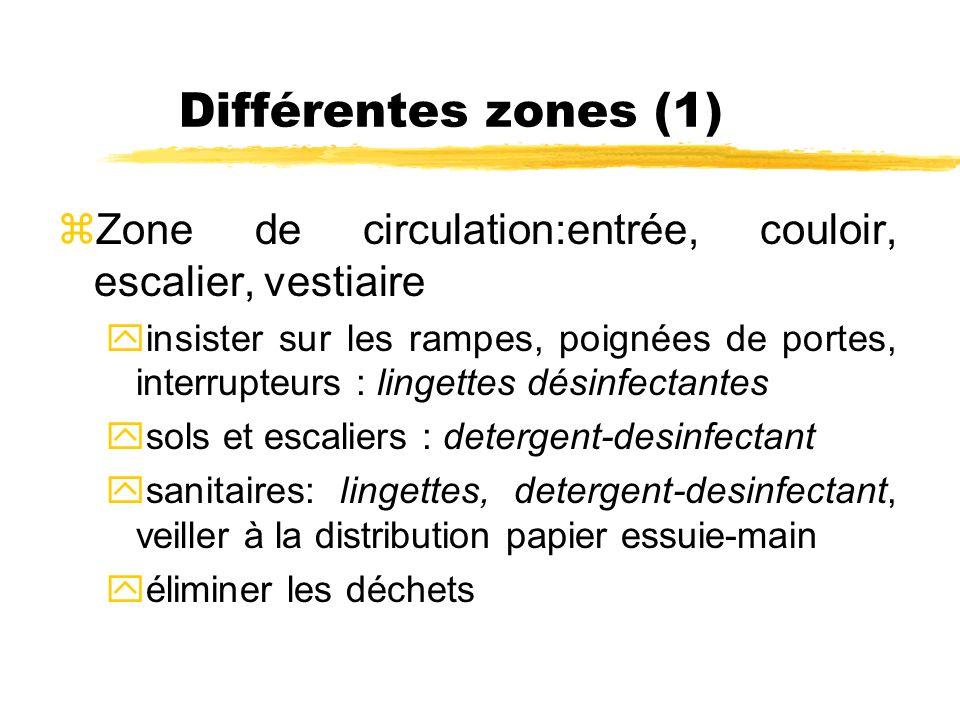 Différentes zones (1) zZone de circulation:entrée, couloir, escalier, vestiaire yinsister sur les rampes, poignées de portes, interrupteurs : lingette