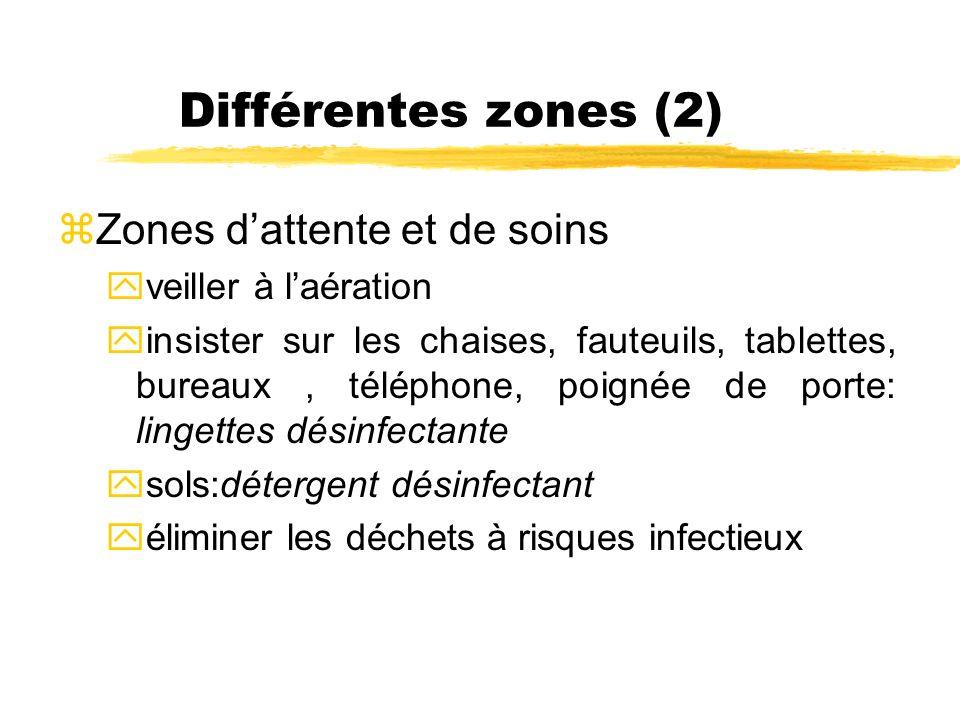Différentes zones (2) zZones dattente et de soins yveiller à laération yinsister sur les chaises, fauteuils, tablettes, bureaux, téléphone, poignée de