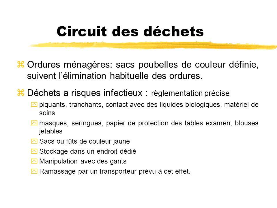 Circuit des déchets zOrdures ménagères: sacs poubelles de couleur définie, suivent lélimination habituelle des ordures. zDéchets a risques infectieux