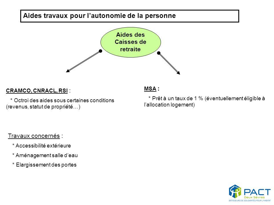 Aides travaux pour lautonomie de la personne Aides des Caisses de retraite CRAMCO, CNRACL, RSI : * Octroi des aides sous certaines conditions (revenus